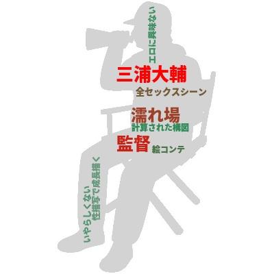 三浦大輔監督のイメージ