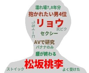 松坂桃李のイメージ